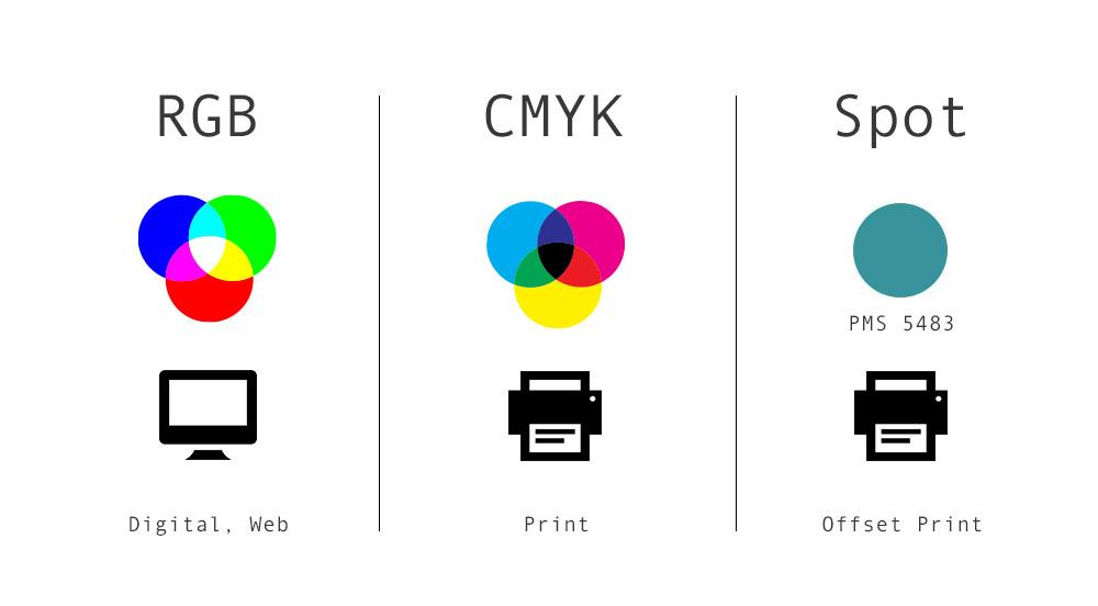 Spot Colors